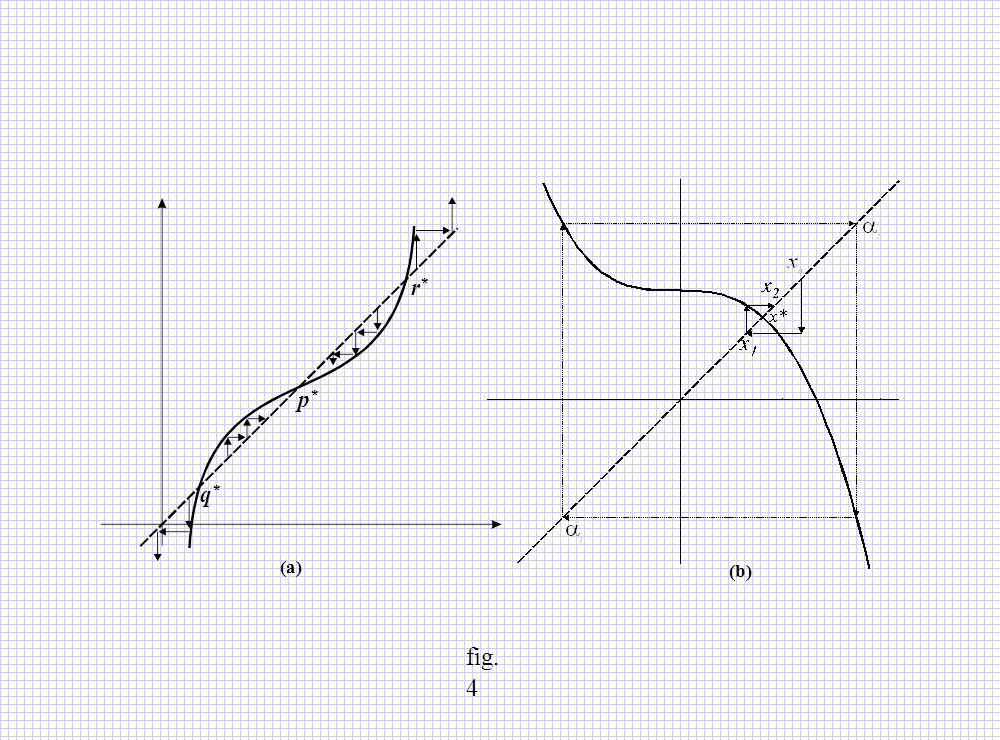 r* p* q* (a) (b) fig. 4
