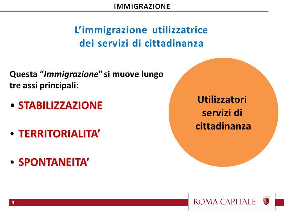 L'immigrazione utilizzatrice dei servizi di cittadinanza