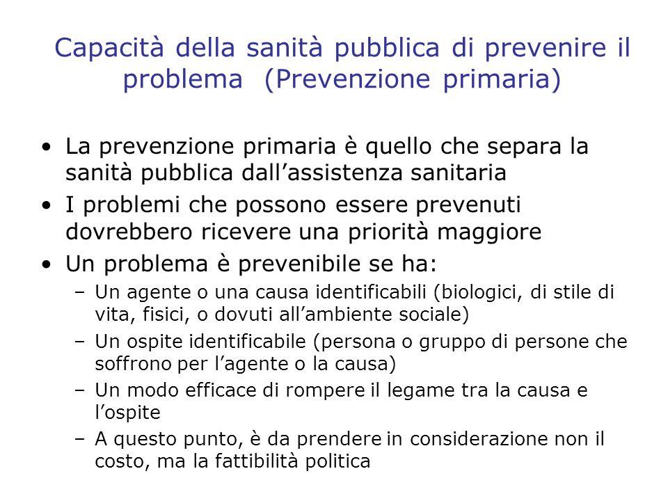 Capacità della sanità pubblica di prevenire il problema (Prevenzione primaria)