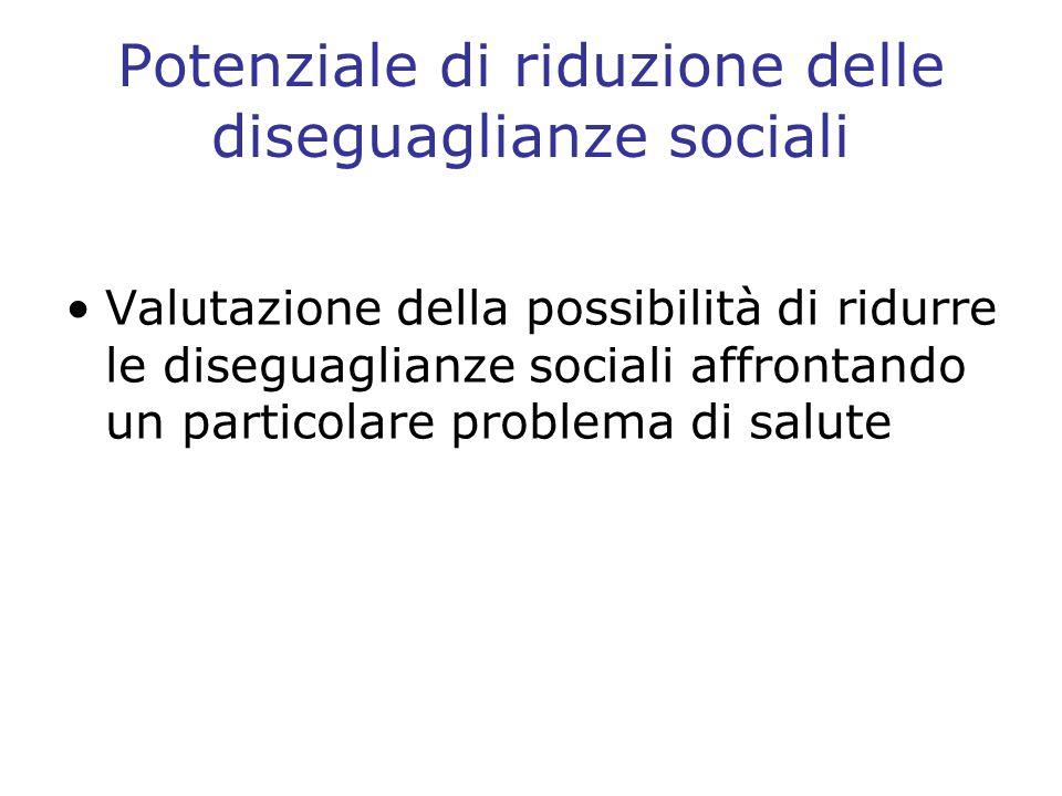 Potenziale di riduzione delle diseguaglianze sociali