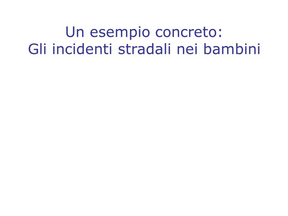 Un esempio concreto: Gli incidenti stradali nei bambini