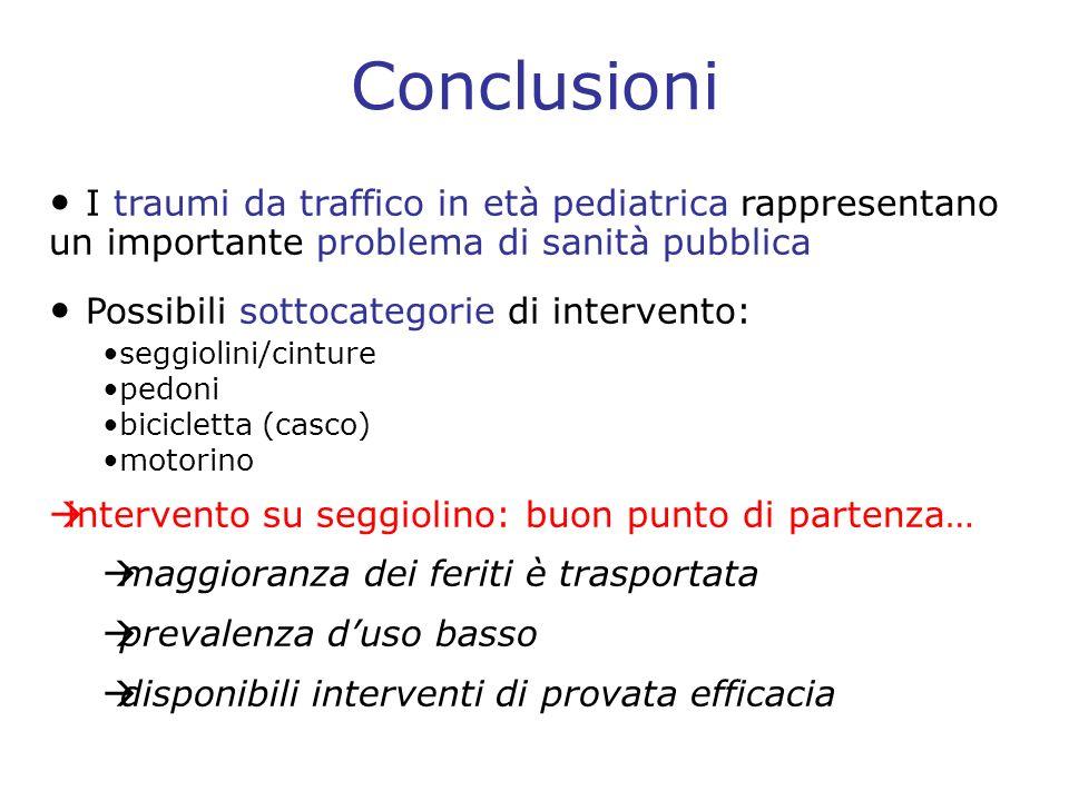 Conclusioni I traumi da traffico in età pediatrica rappresentano un importante problema di sanità pubblica.