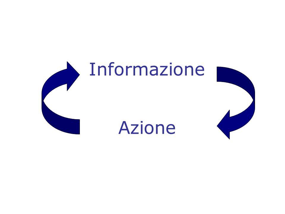 Informazione Azione