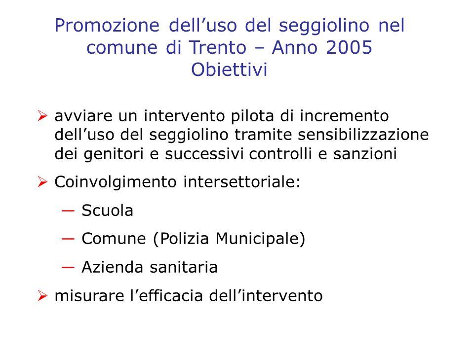 Promozione dell'uso del seggiolino nel comune di Trento – Anno 2005
