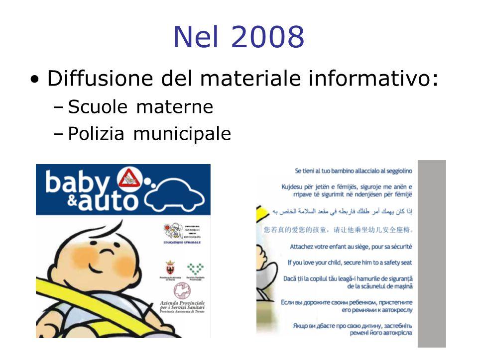 Nel 2008 Diffusione del materiale informativo: Scuole materne