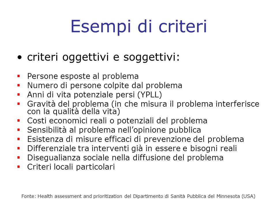 Esempi di criteri criteri oggettivi e soggettivi: