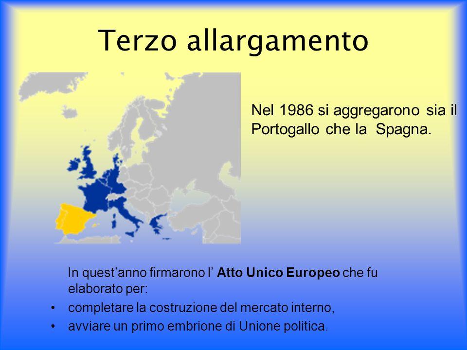 Terzo allargamento Nel 1986 si aggregarono sia il Portogallo che la Spagna. In quest'anno firmarono l' Atto Unico Europeo che fu elaborato per: