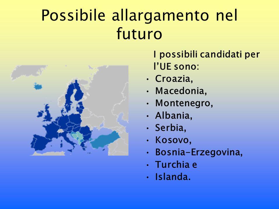 Possibile allargamento nel futuro