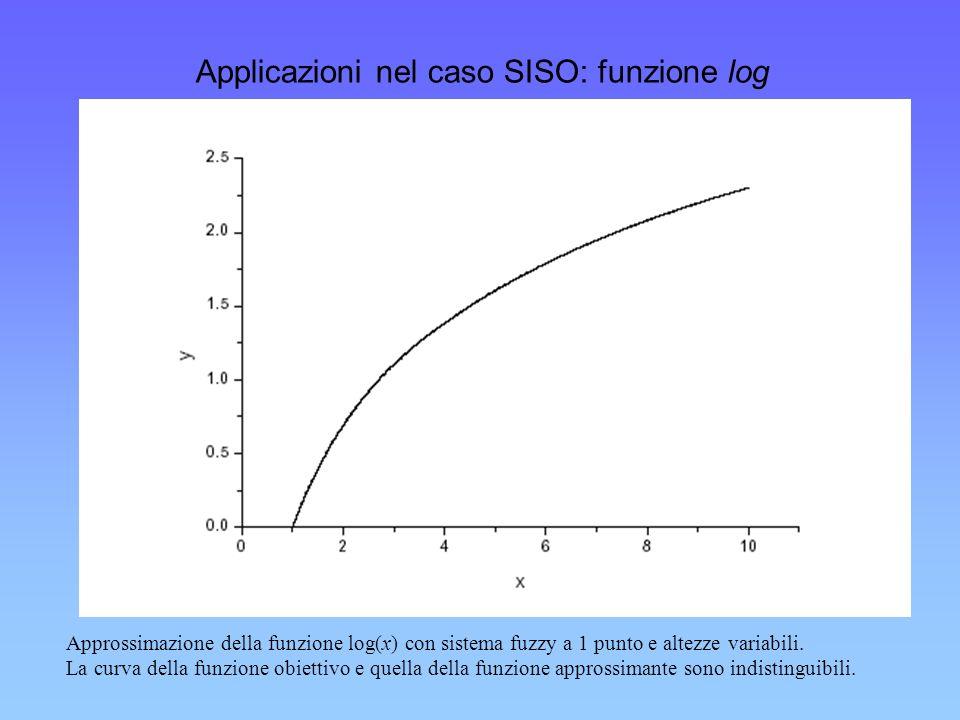 Applicazioni nel caso SISO: funzione log