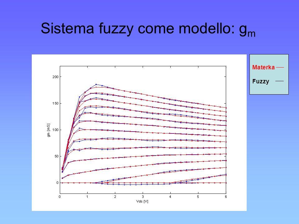 Sistema fuzzy come modello: gm