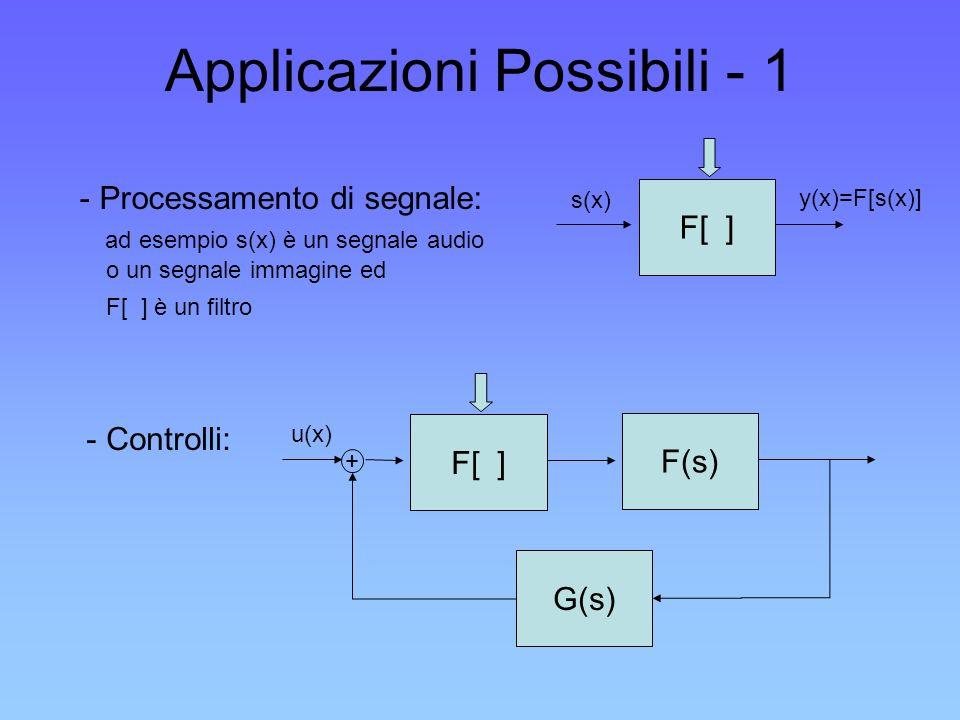 Applicazioni Possibili - 1