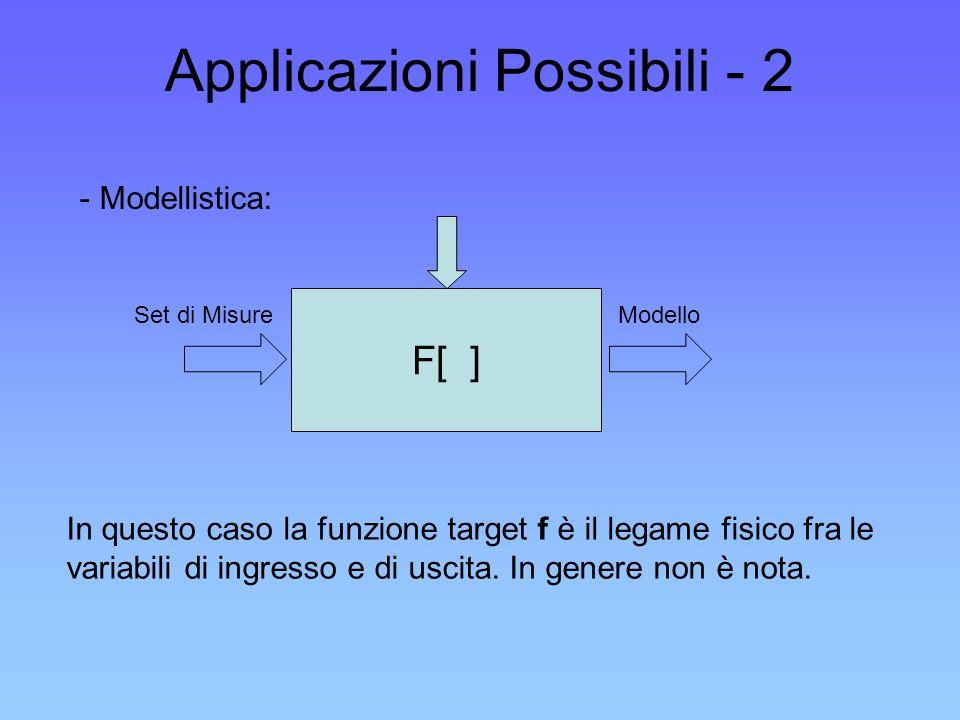 Applicazioni Possibili - 2
