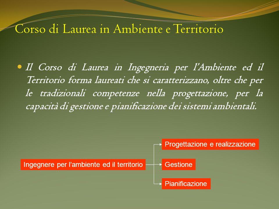 Corso di Laurea in Ambiente e Territorio
