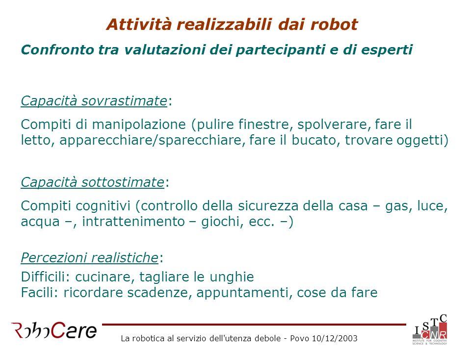Attività realizzabili dai robot