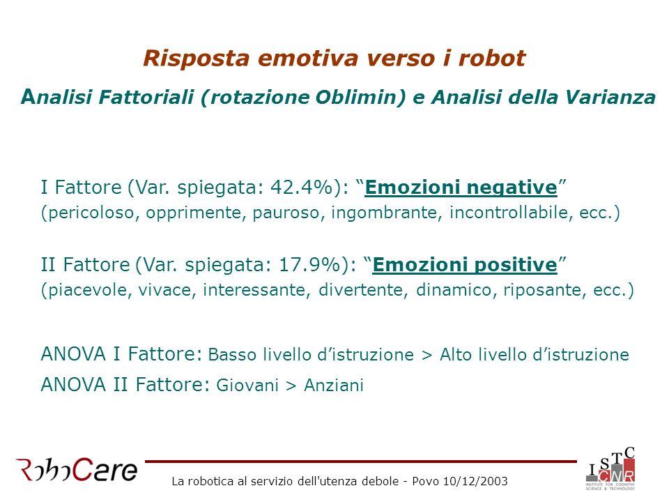 Risposta emotiva verso i robot
