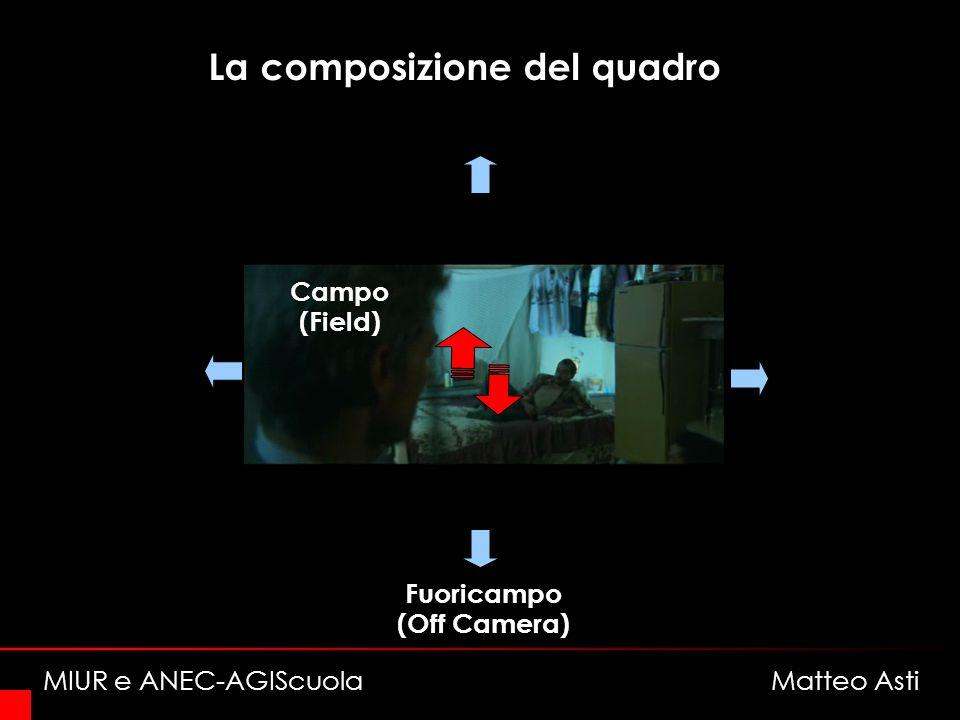 La composizione del quadro Fuoricampo (Off Camera)