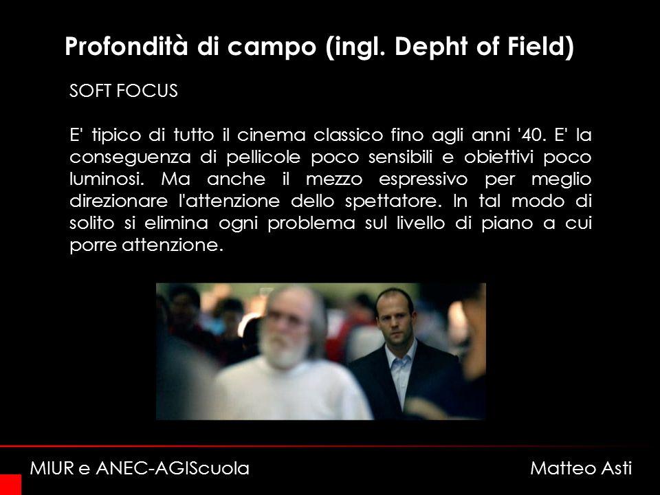 Profondità di campo (ingl. Depht of Field)