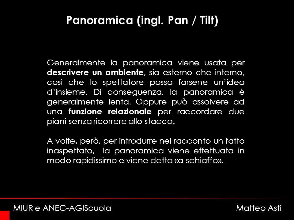 Panoramica (ingl. Pan / Tilt)