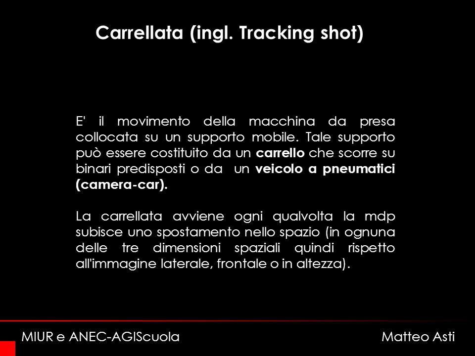 Carrellata (ingl. Tracking shot)