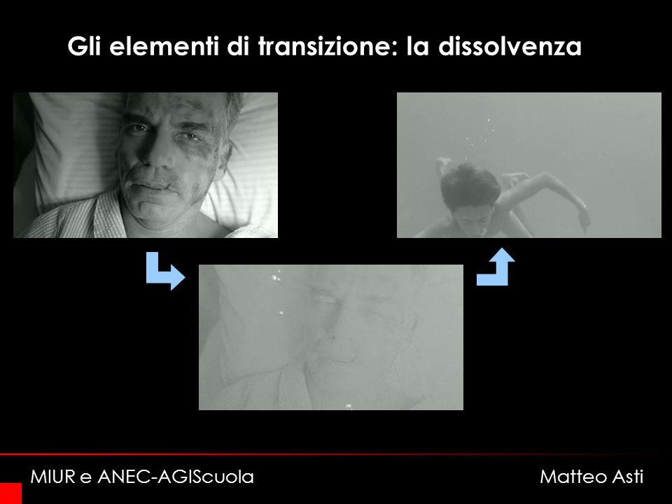 Gli elementi di transizione: la dissolvenza