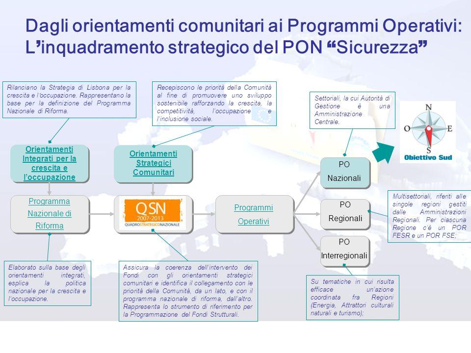 Dagli orientamenti comunitari ai Programmi Operativi: L'inquadramento strategico del PON Sicurezza