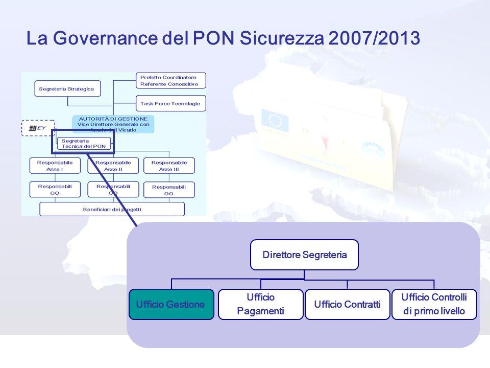 La Governance del PON Sicurezza 2007/2013
