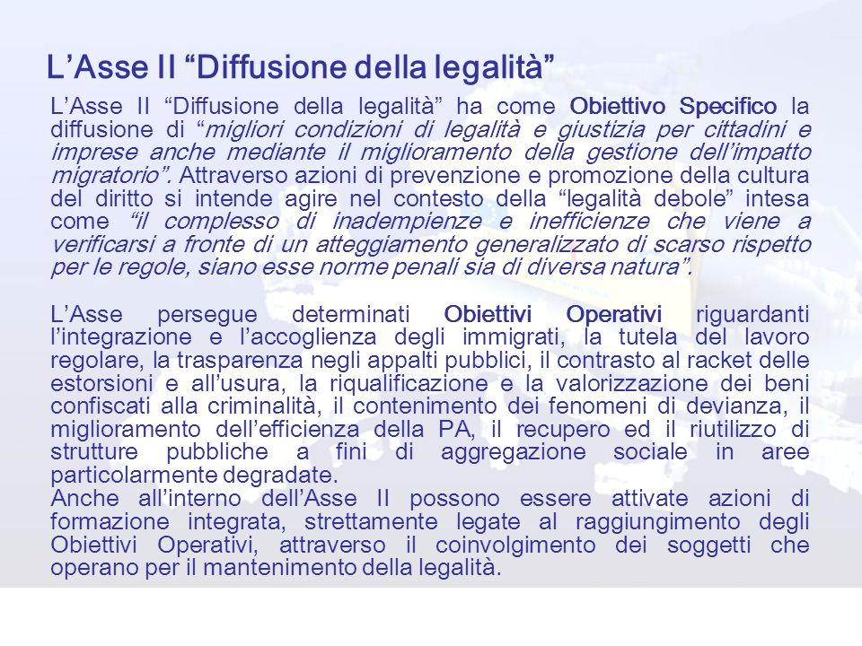L'Asse II Diffusione della legalità