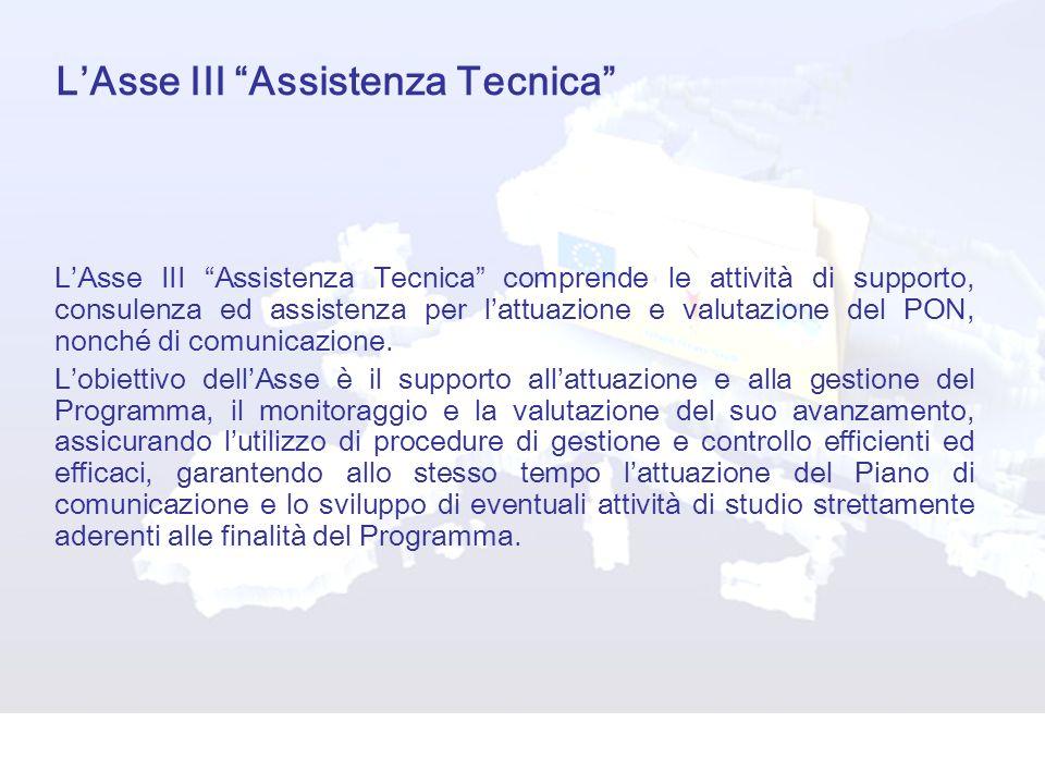 L'Asse III Assistenza Tecnica