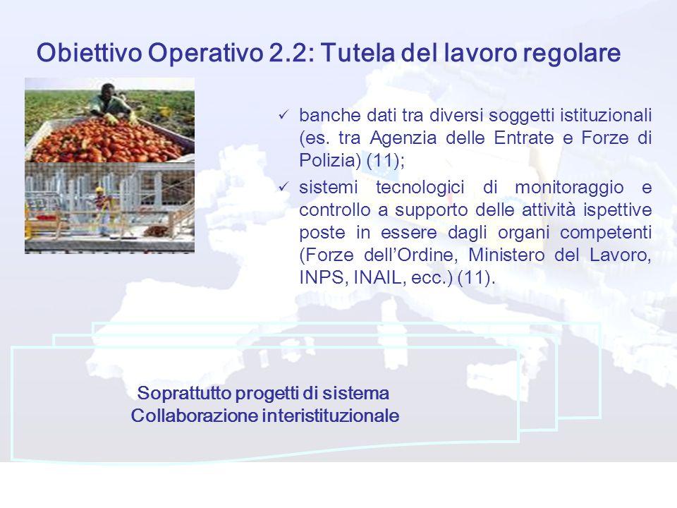 Obiettivo Operativo 2.2: Tutela del lavoro regolare