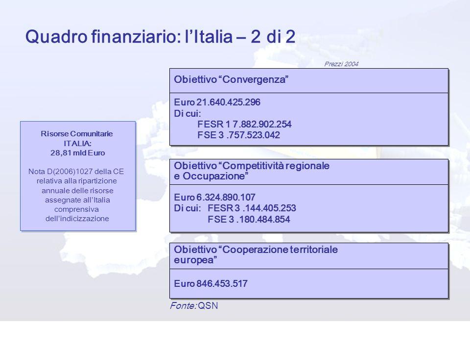 Quadro finanziario: l'Italia – 2 di 2