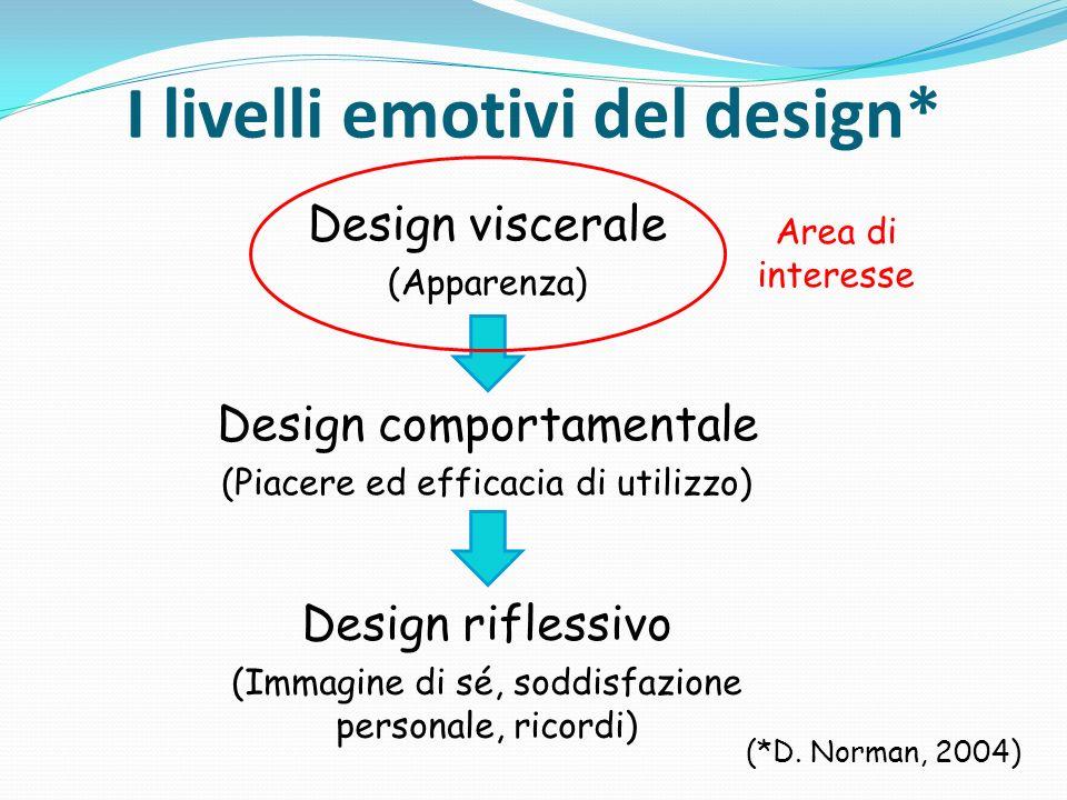 I livelli emotivi del design*