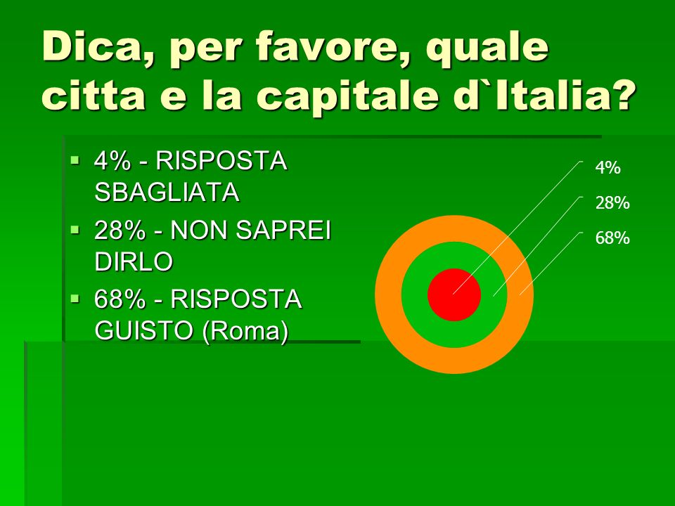 Dica, per favore, quale citta e la capitale d`Italia
