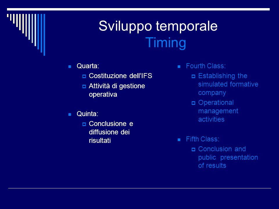 Sviluppo temporale Timing