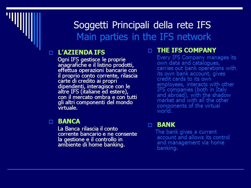 Soggetti Principali della rete IFS Main parties in the IFS network
