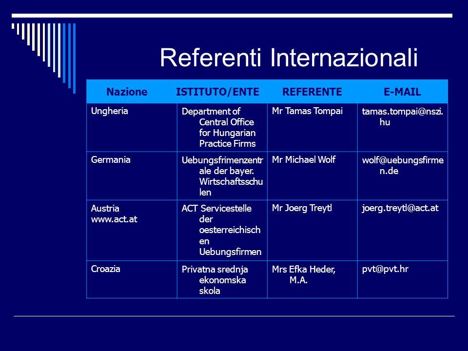 Referenti Internazionali