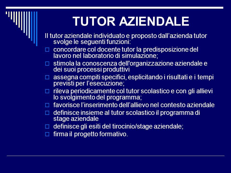 TUTOR AZIENDALE Il tutor aziendale individuato e proposto dall'azienda tutor svolge le seguenti funzioni: