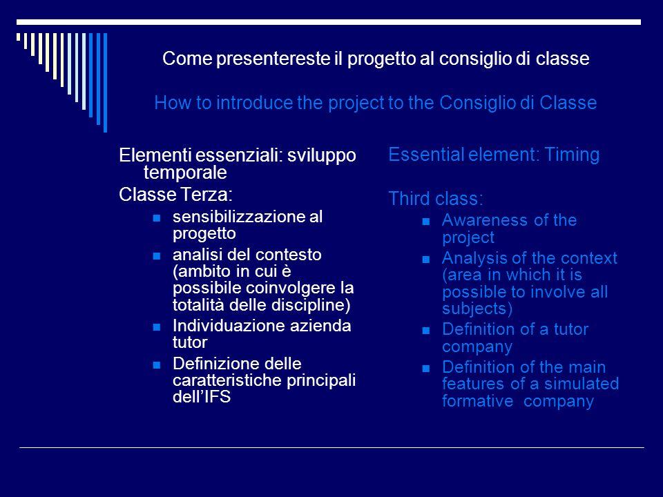 Elementi essenziali: sviluppo temporale Classe Terza: