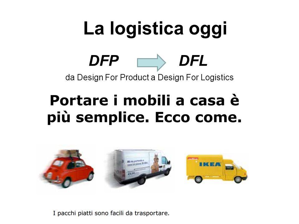 La logistica oggi DFP DFL da Design For Product a Design For Logistics