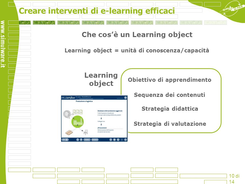Che cos'è un Learning object Learning object