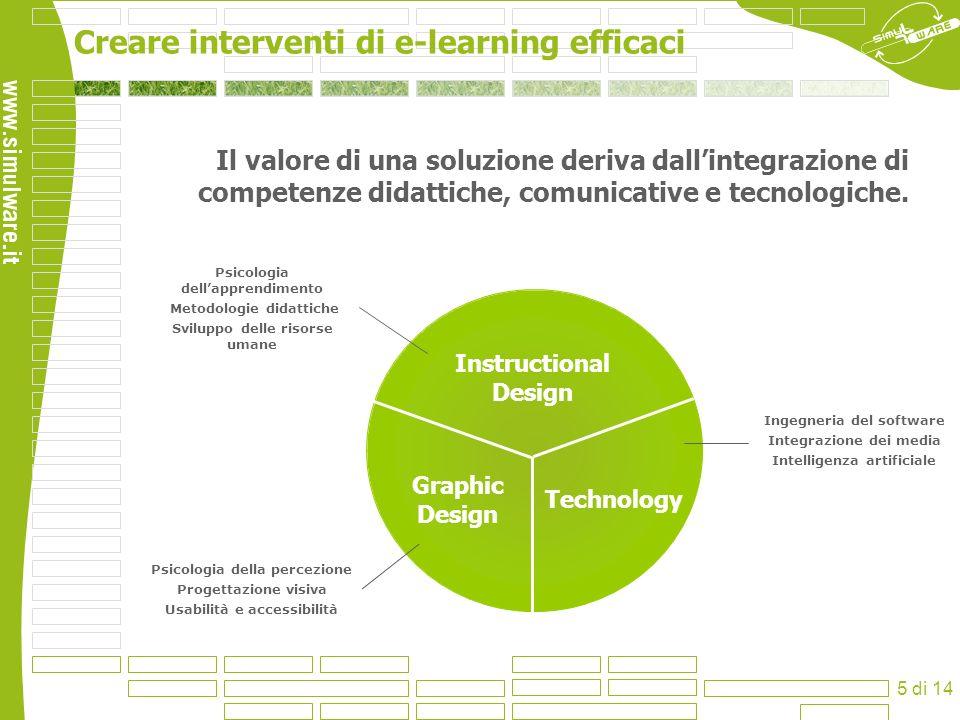 Il valore di una soluzione deriva dall'integrazione di competenze didattiche, comunicative e tecnologiche.