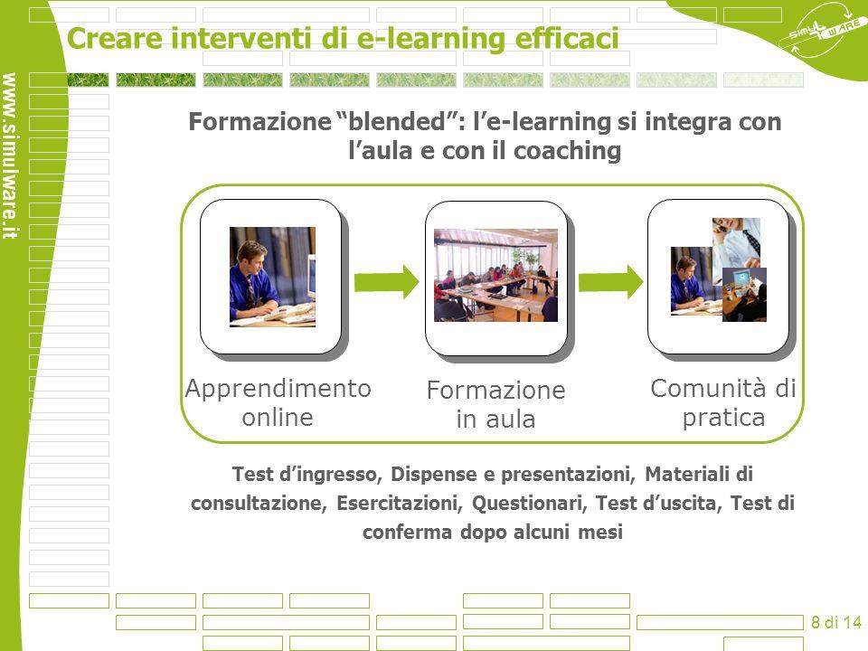 Formazione blended : l'e-learning si integra con l'aula e con il coaching