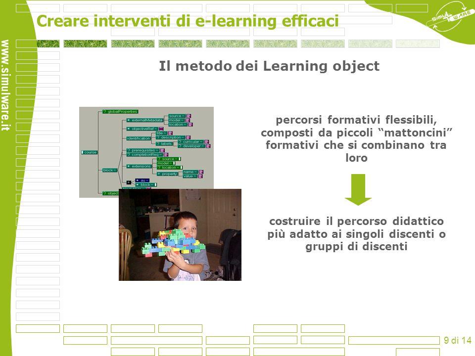 Il metodo dei Learning object