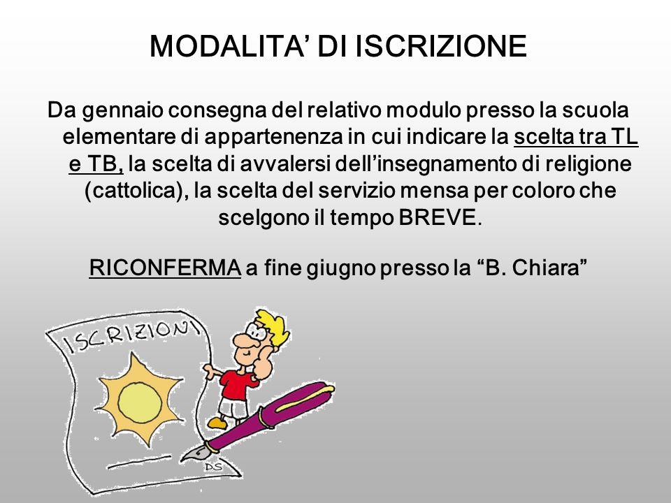 MODALITA' DI ISCRIZIONE RICONFERMA a fine giugno presso la B. Chiara