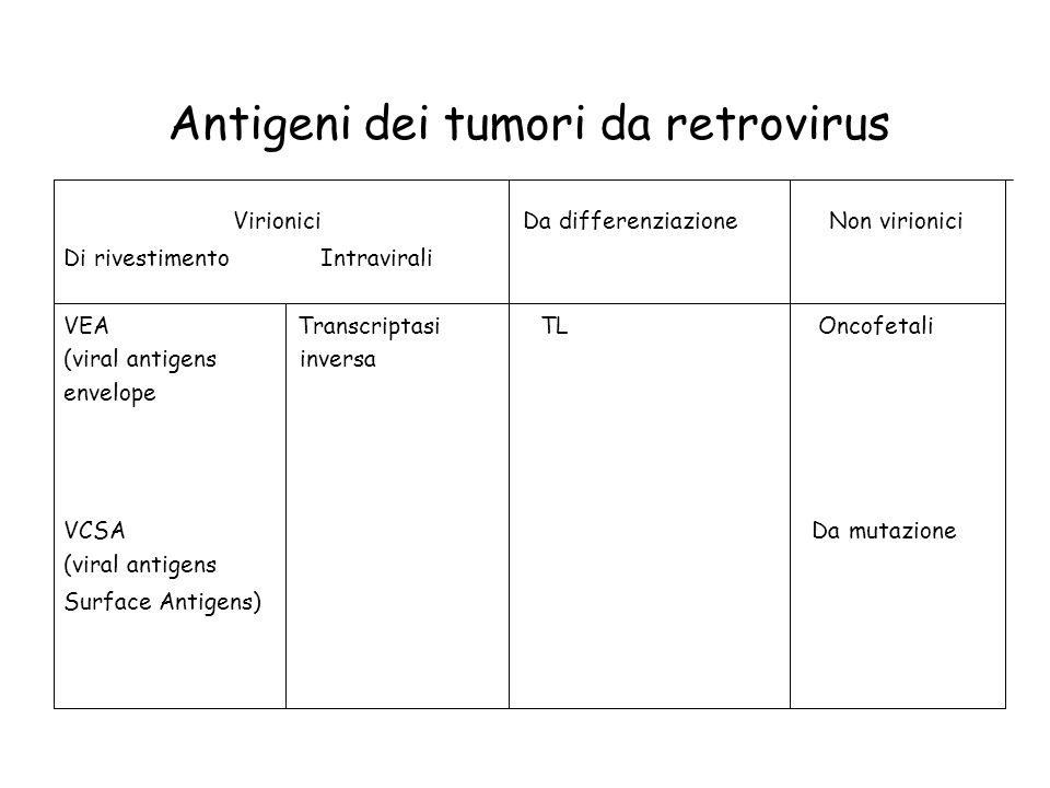 Antigeni dei tumori da retrovirus