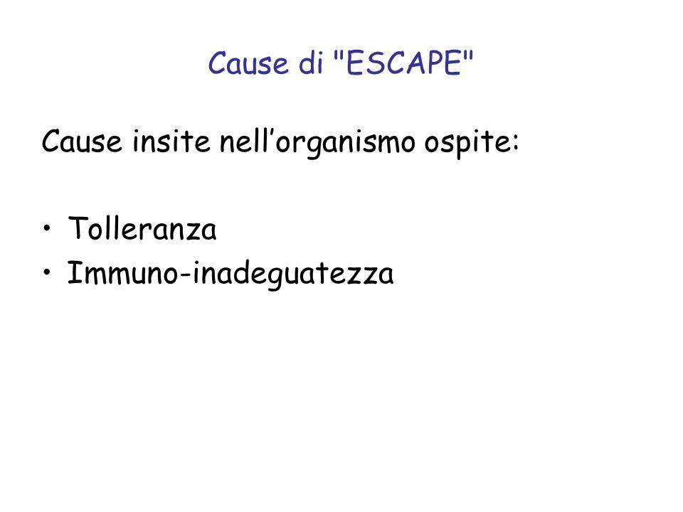Cause di ESCAPE Cause insite nell'organismo ospite: Tolleranza Immuno-inadeguatezza
