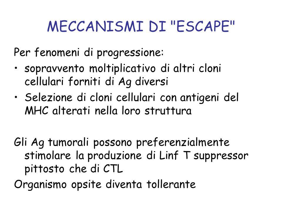 MECCANISMI DI ESCAPE Per fenomeni di progressione: