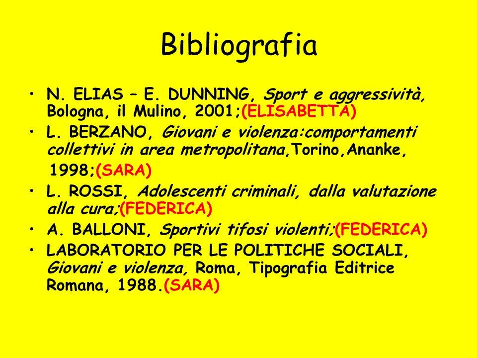 Bibliografia N. ELIAS – E. DUNNING, Sport e aggressività, Bologna, il Mulino, 2001;(ELISABETTA)