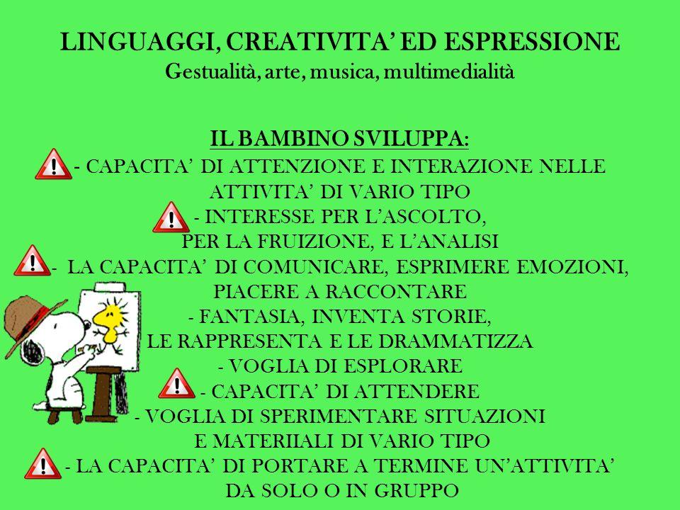 LINGUAGGI, CREATIVITA' ED ESPRESSIONE Gestualità, arte, musica, multimedialità IL BAMBINO SVILUPPA: - CAPACITA' DI ATTENZIONE E INTERAZIONE NELLE ATTIVITA' DI VARIO TIPO - INTERESSE PER L'ASCOLTO, PER LA FRUIZIONE, E L'ANALISI - LA CAPACITA' DI COMUNICARE, ESPRIMERE EMOZIONI, PIACERE A RACCONTARE - FANTASIA, INVENTA STORIE, LE RAPPRESENTA E LE DRAMMATIZZA - VOGLIA DI ESPLORARE - CAPACITA' DI ATTENDERE - VOGLIA DI SPERIMENTARE SITUAZIONI E MATERIIALI DI VARIO TIPO - LA CAPACITA' DI PORTARE A TERMINE UN'ATTIVITA' DA SOLO O IN GRUPPO