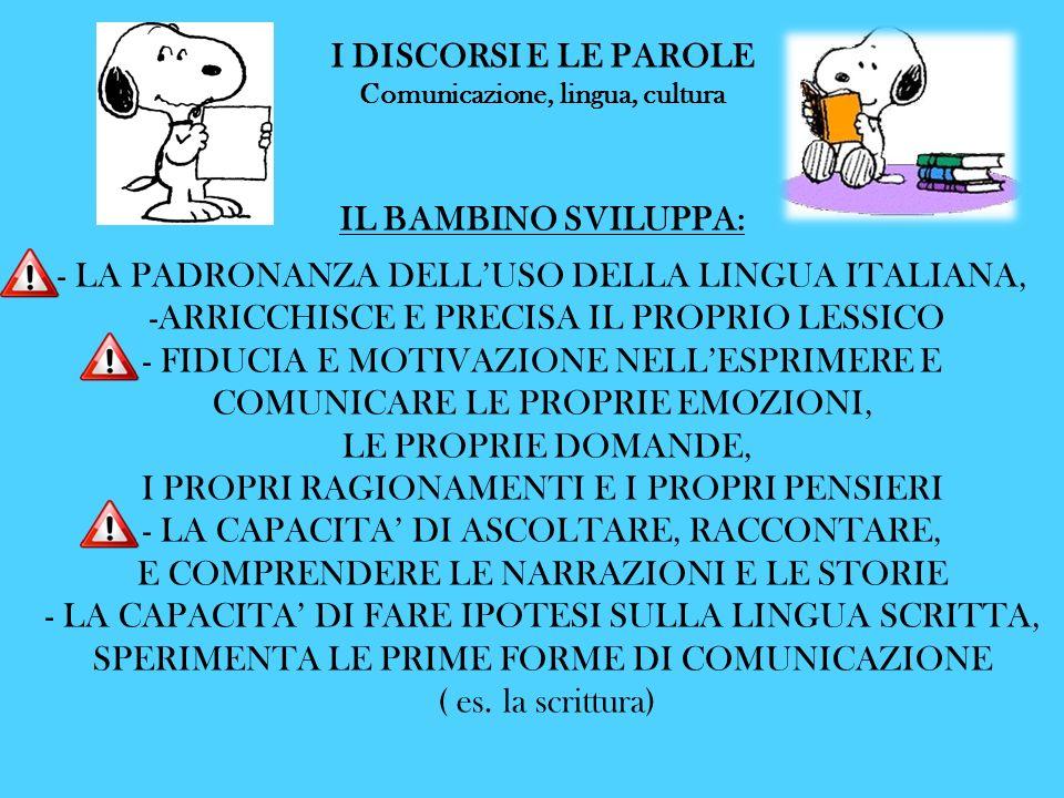 I DISCORSI E LE PAROLE Comunicazione, lingua, cultura IL BAMBINO SVILUPPA: - LA PADRONANZA DELL'USO DELLA LINGUA ITALIANA, -ARRICCHISCE E PRECISA IL PROPRIO LESSICO - FIDUCIA E MOTIVAZIONE NELL'ESPRIMERE E COMUNICARE LE PROPRIE EMOZIONI, LE PROPRIE DOMANDE, I PROPRI RAGIONAMENTI E I PROPRI PENSIERI - LA CAPACITA' DI ASCOLTARE, RACCONTARE, E COMPRENDERE LE NARRAZIONI E LE STORIE - LA CAPACITA' DI FARE IPOTESI SULLA LINGUA SCRITTA, SPERIMENTA LE PRIME FORME DI COMUNICAZIONE ( es.