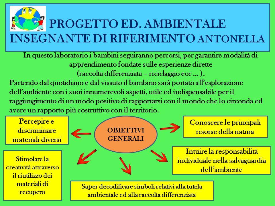 PROGETTO ED. AMBIENTALE INSEGNANTE DI RIFERIMENTO ANTONELLA